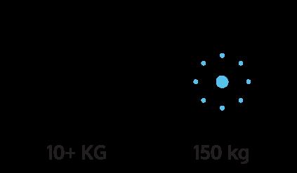 Nizká hmotnost elektro koloběžky E-kostka